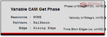 MotoHawk Variable CAM Phase