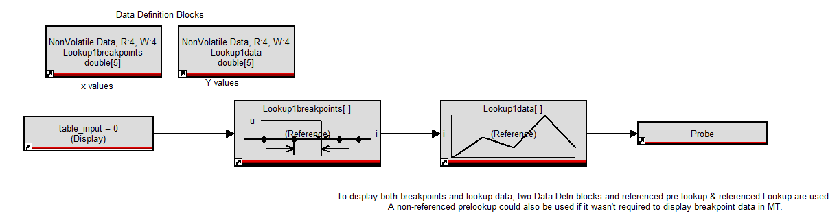 MotoHawk:Lookup Tables Overview - MotoHawk